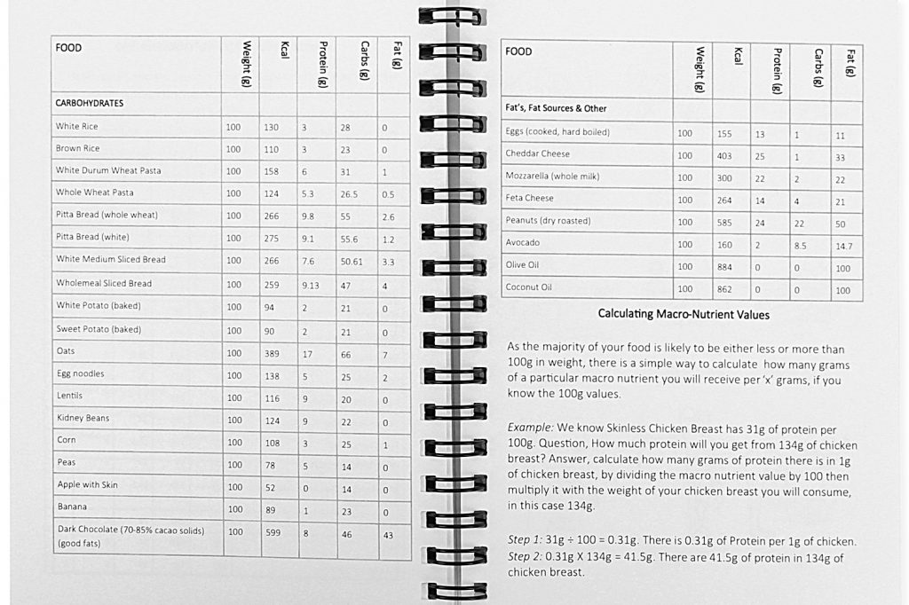 Gym Workout Log Book Sample Nutrition Pages